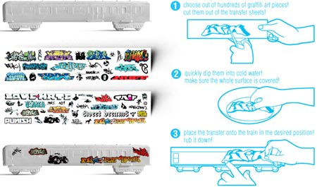 graffiti-train: zum selbst gestalten